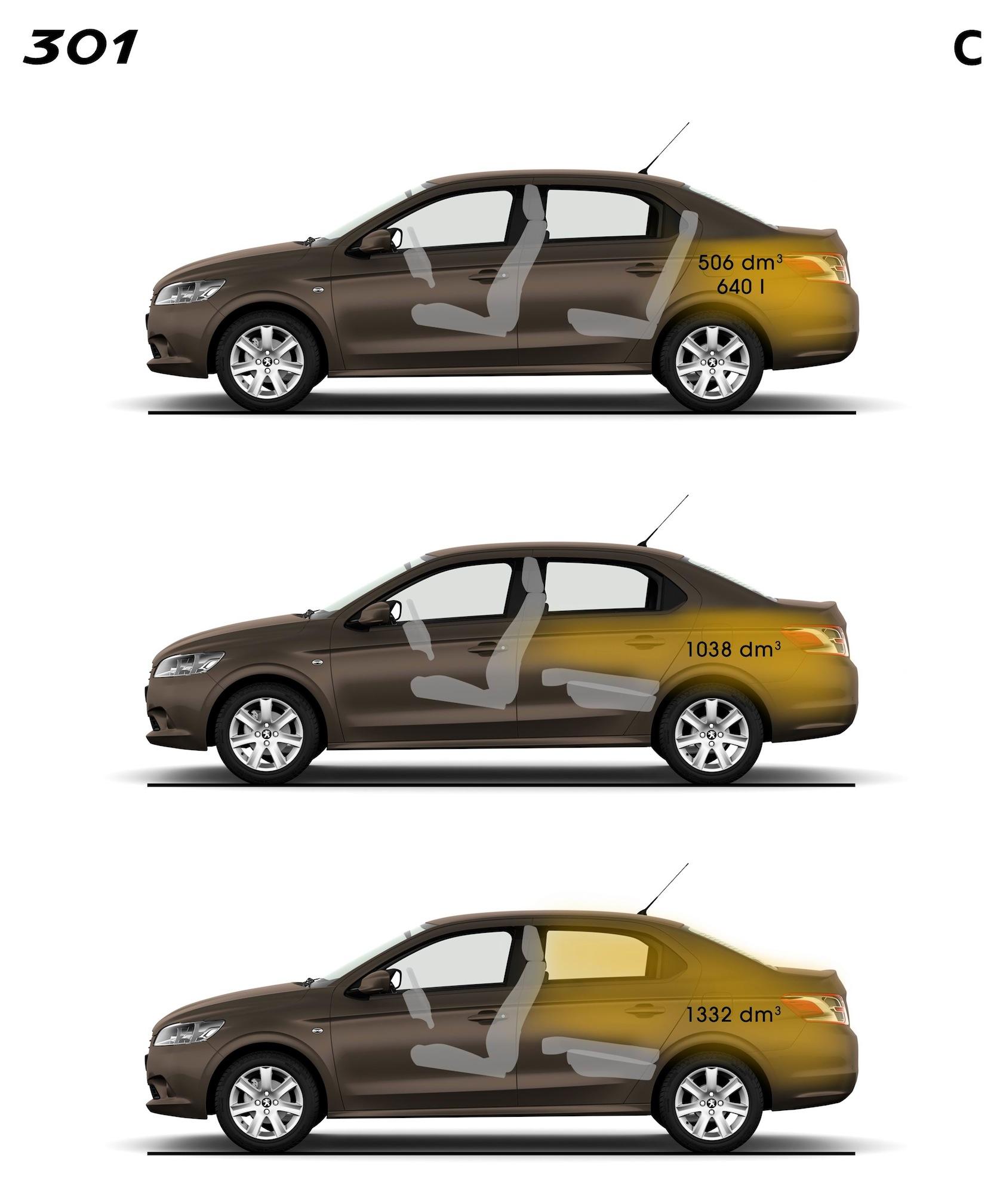 Peugeot 108 1 0 72 Allure 5dr Hatchback: Prix Peugeot 301 1.2 L Access