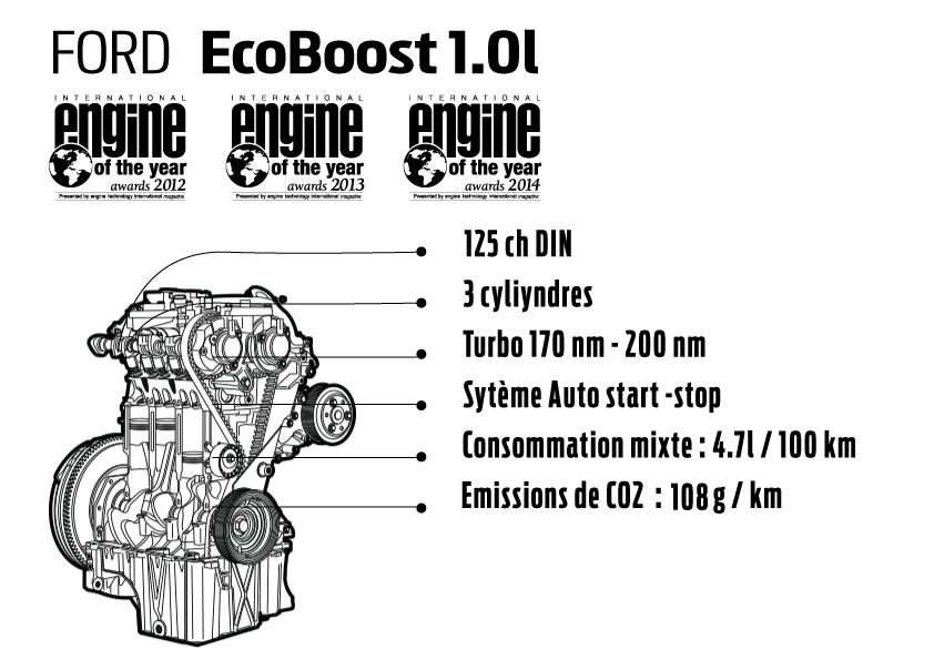 actu l incroyable moteur ecoboost bient t en tunisie. Black Bedroom Furniture Sets. Home Design Ideas
